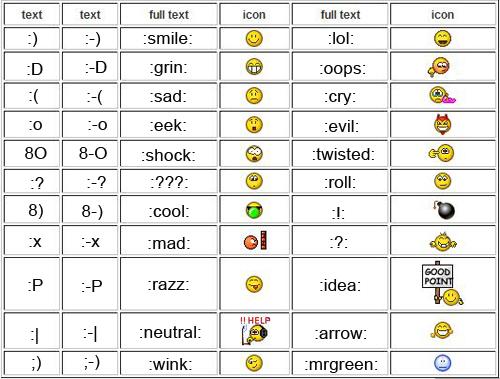 using-smilies-codex.jpg