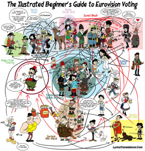 eurovision-voting-pacts